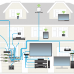 repair home network